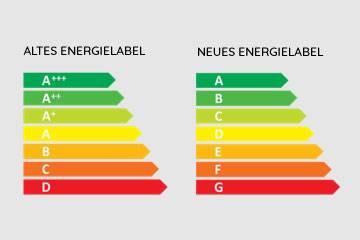 Änderungen bei den Energieeffizienzklassen