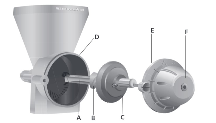 how do you assemble the grain mill