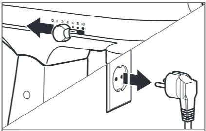 So befestigen Sie Vorsätze an der Küchenmaschine, Schritt1