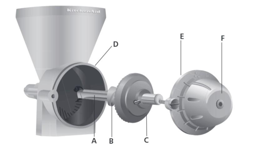 comment assembler le moulin à céréales